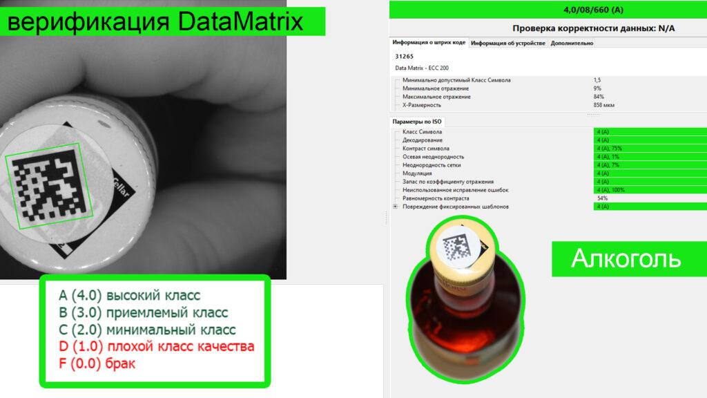 Алкоголь Datamatrix