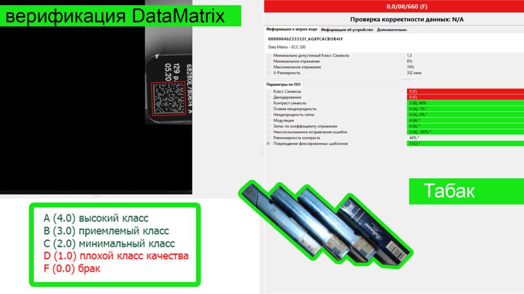 Сигареты Datamatrix